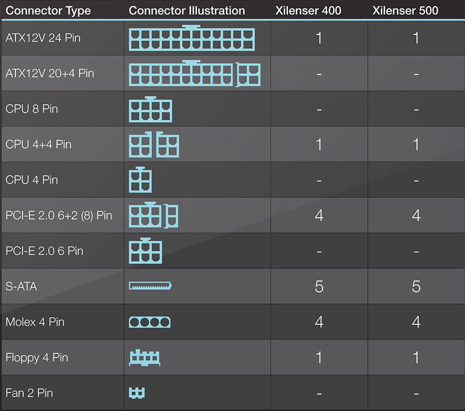 power_supply_connector_table_aurum_xilenser