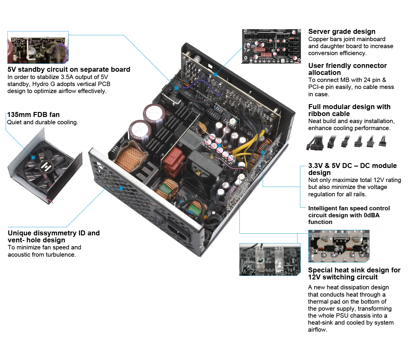 hydro-g_-_technical_overview